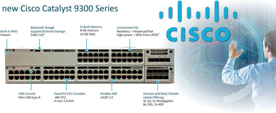 CISCO Catalyst 9300 Series Switches Uganda